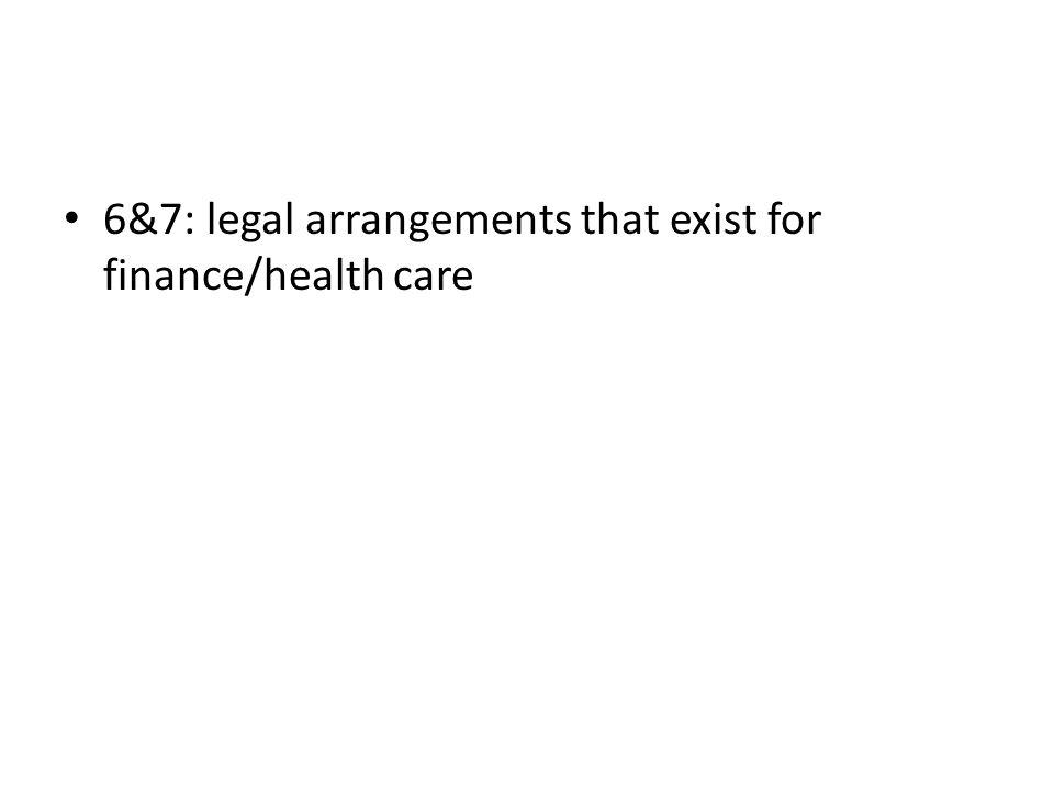6&7: legal arrangements that exist for finance/health care