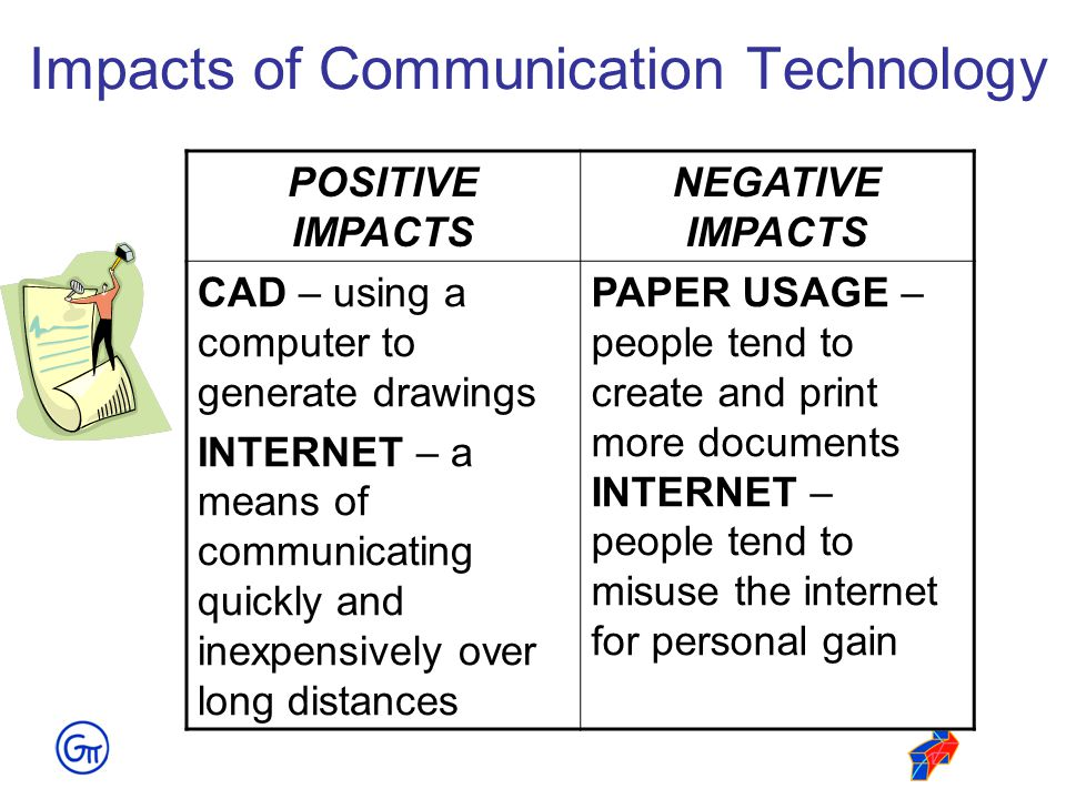 negative impact of technology on everyday Technological advancements and its impact on humanity relation of technology with humanity at the same time its negative use can.