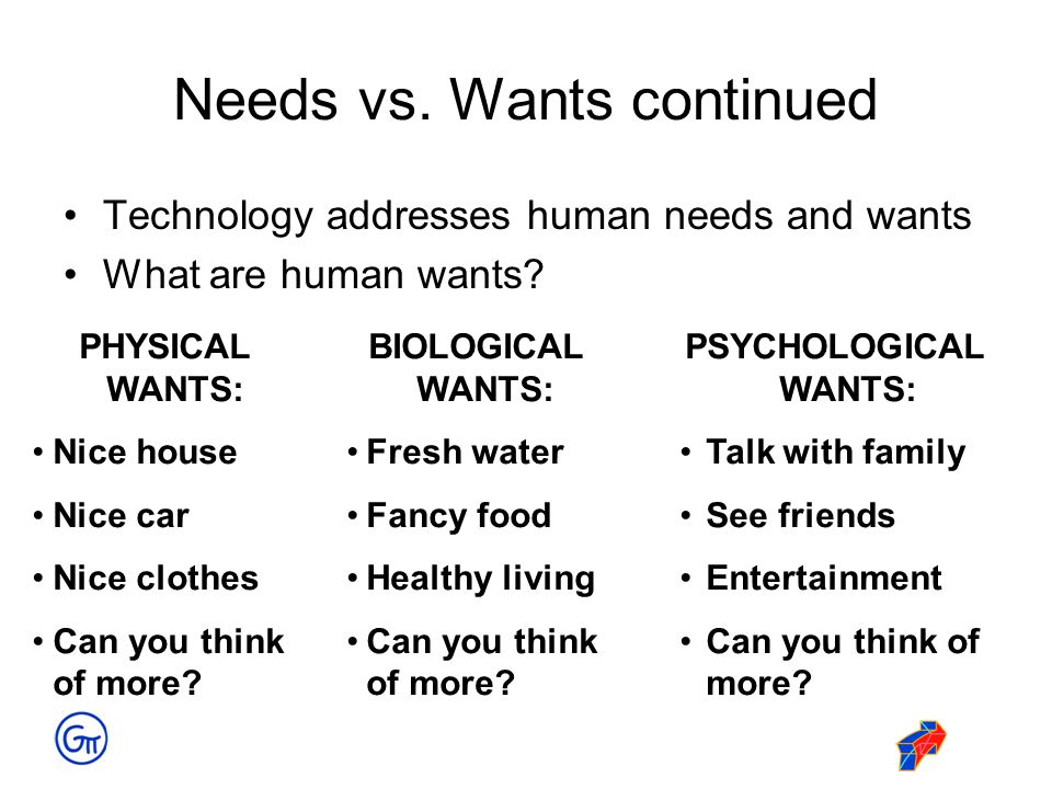 Needs vs. Wants continued