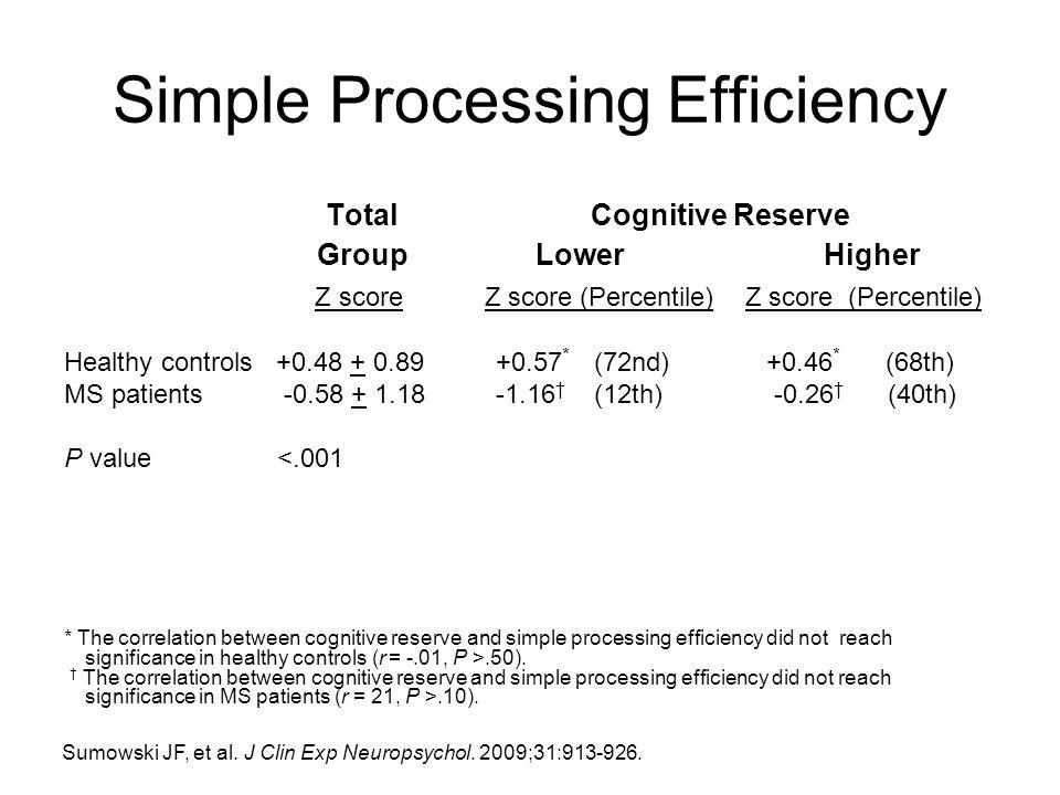 Simple Processing Efficiency