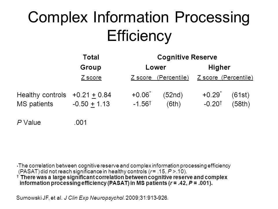 Complex Information Processing Efficiency