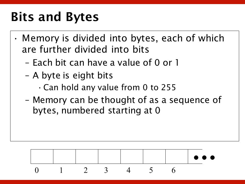 Bits and BytesMemory is divided into bytes, each of which are further divided into bits. Each bit can have a value of 0 or 1.