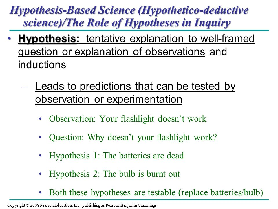 Hypothesis-Based Science (Hypothetico-deductive science)/The Role of Hypotheses in Inquiry