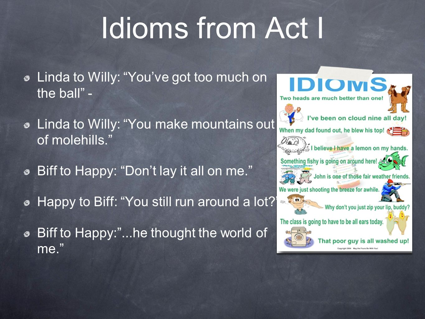 Idioms from Act I Linda to Willy: You've got too much on the ball -