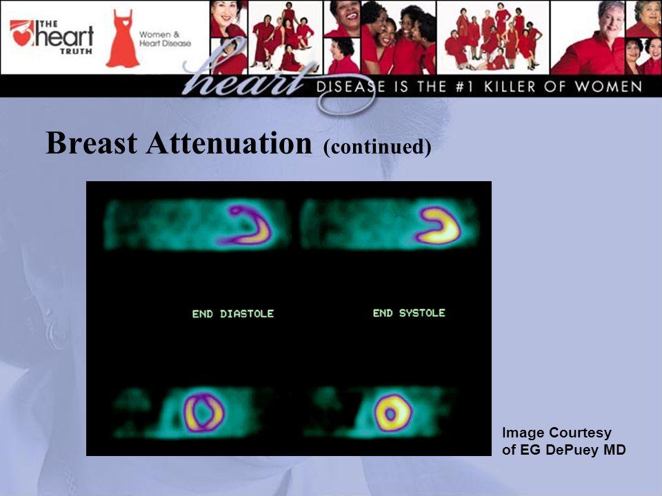 Breast Attenuation (continued)