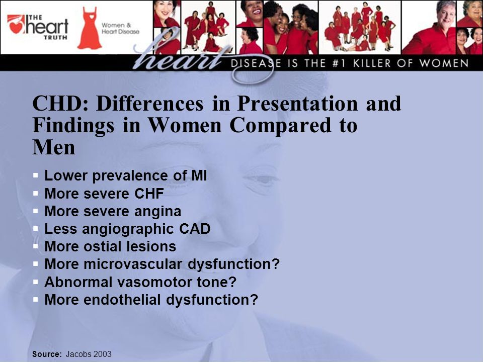 CHD: Differences in Presentation and Findings in Women Compared to Men