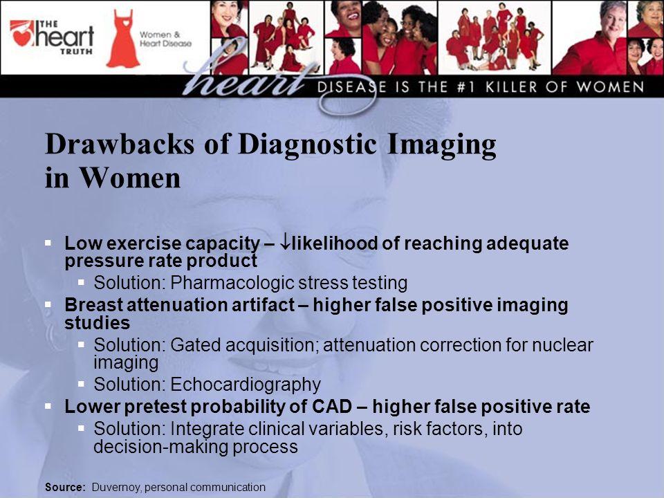 Drawbacks of Diagnostic Imaging in Women