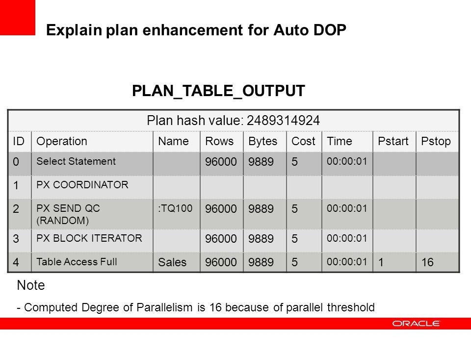 Explain plan enhancement for Auto DOP