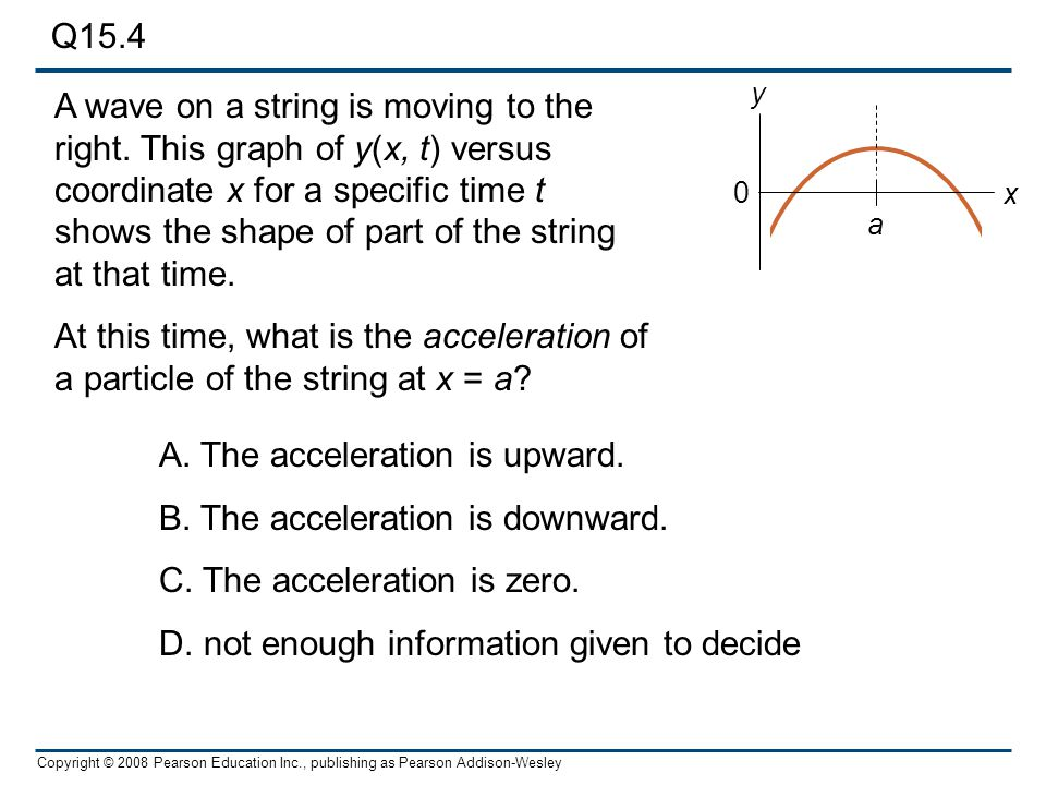 A. The acceleration is upward. B. The acceleration is downward.