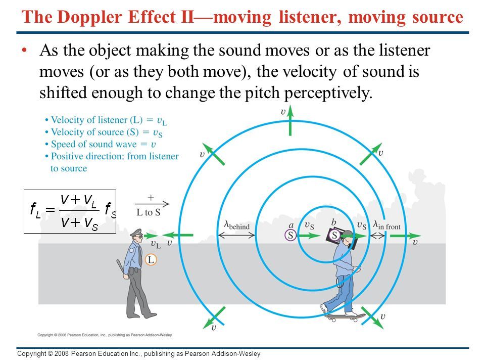 The Doppler Effect II—moving listener, moving source