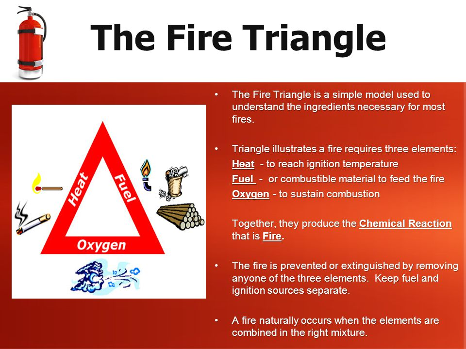 The Fire Triangle The Fire Triangle is a simple model used to understand the ingredients necessary for most fires.