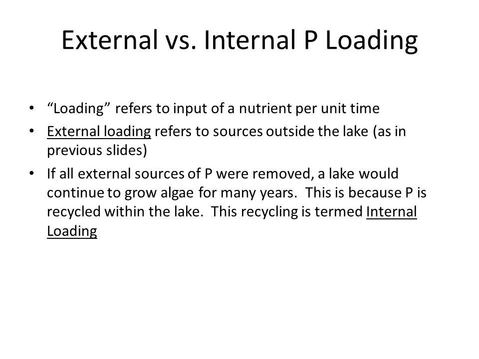 External vs. Internal P Loading