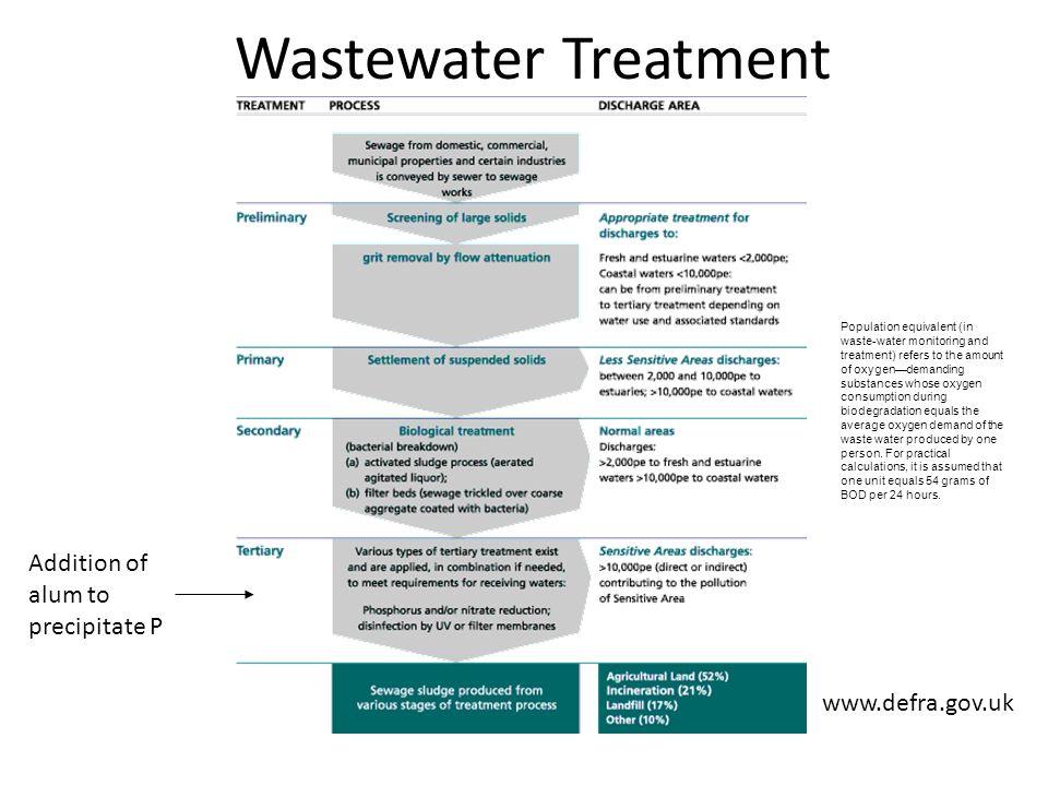 Wastewater Treatment Addition of alum to precipitate P