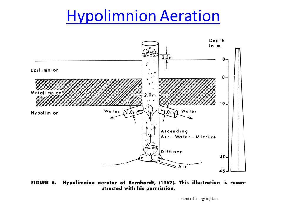 Hypolimnion Aeration content.cdlib.org/xtf/data