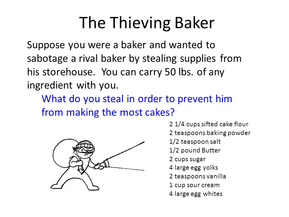 The Thieving Baker