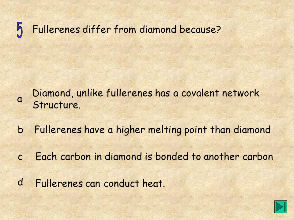 5 Fullerenes differ from diamond because