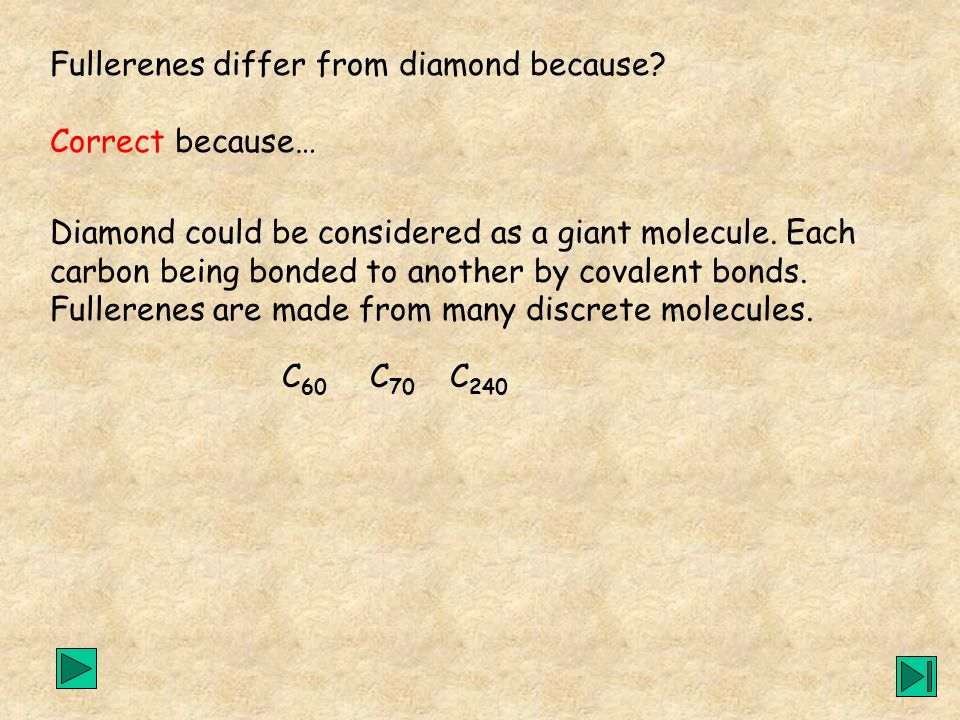 Fullerenes differ from diamond because