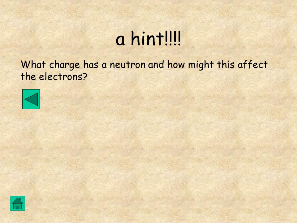 a hint!!!! What charge has a neutron and how might this affect