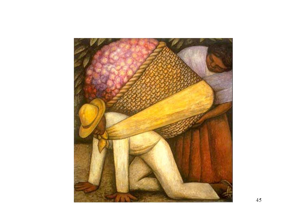 Diego Rivera. The Flower Carrier Oil and tempera on masonite