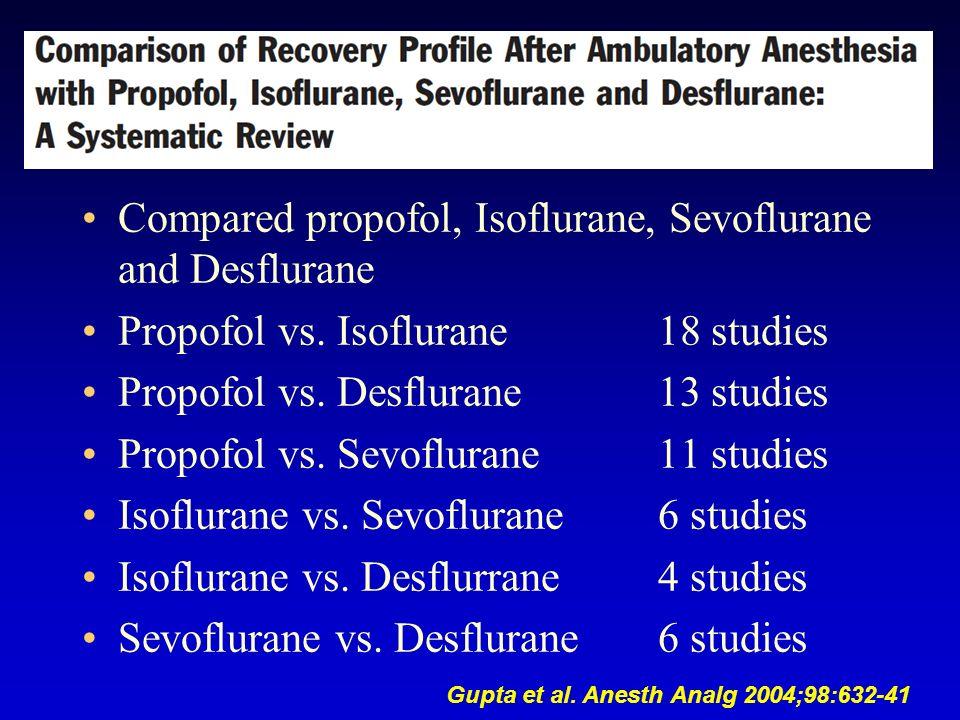 Gupta et al. Anesth Analg 2004;98:632-41
