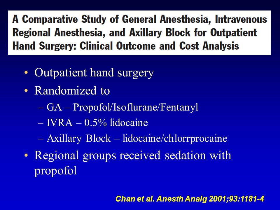 Chan et al. Anesth Analg 2001;93:1181-4
