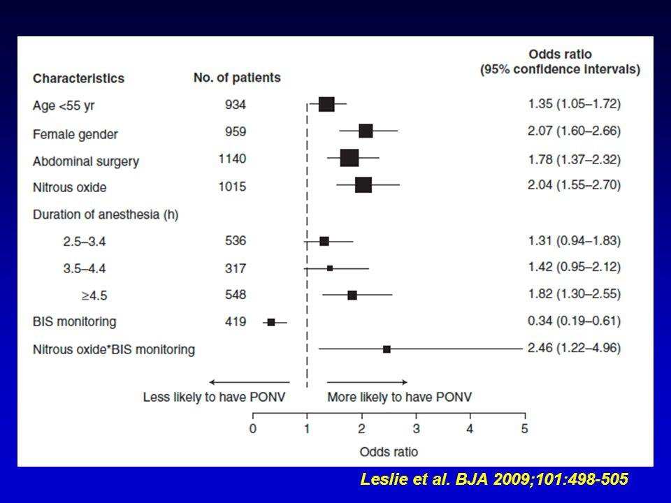 Leslie et al. BJA 2009;101:498-505