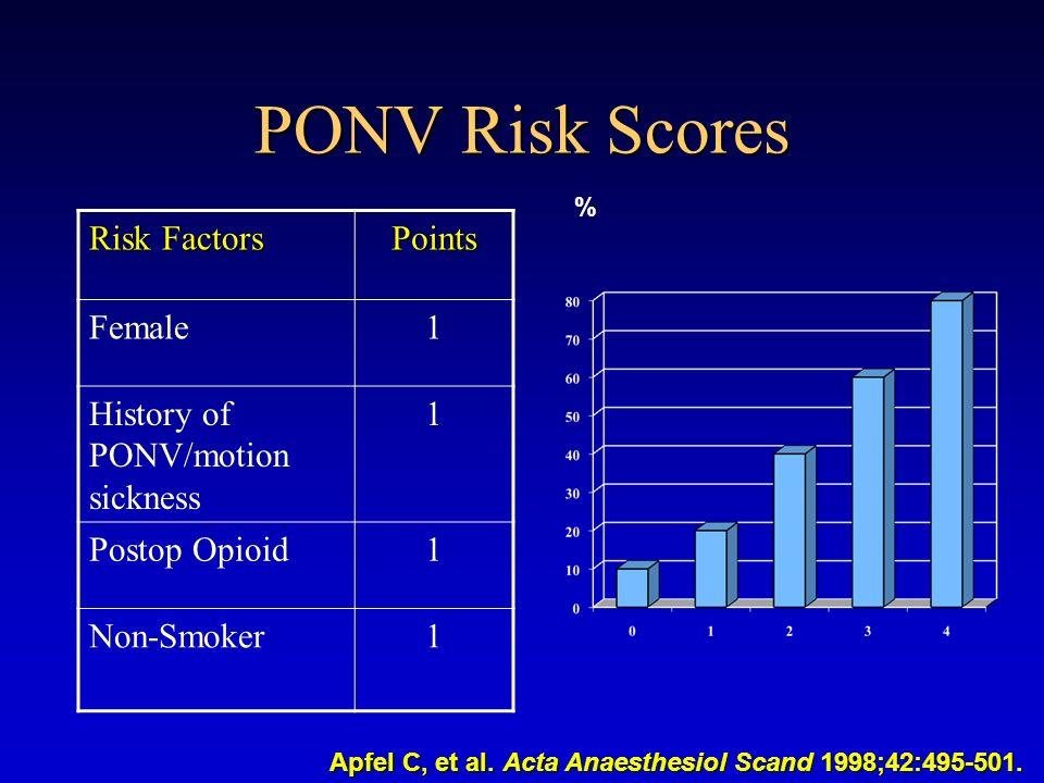 Apfel C, et al. Acta Anaesthesiol Scand 1998;42:495-501.