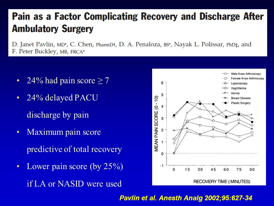 Pavlin et al. Anesth Analg 2002;95:627-34