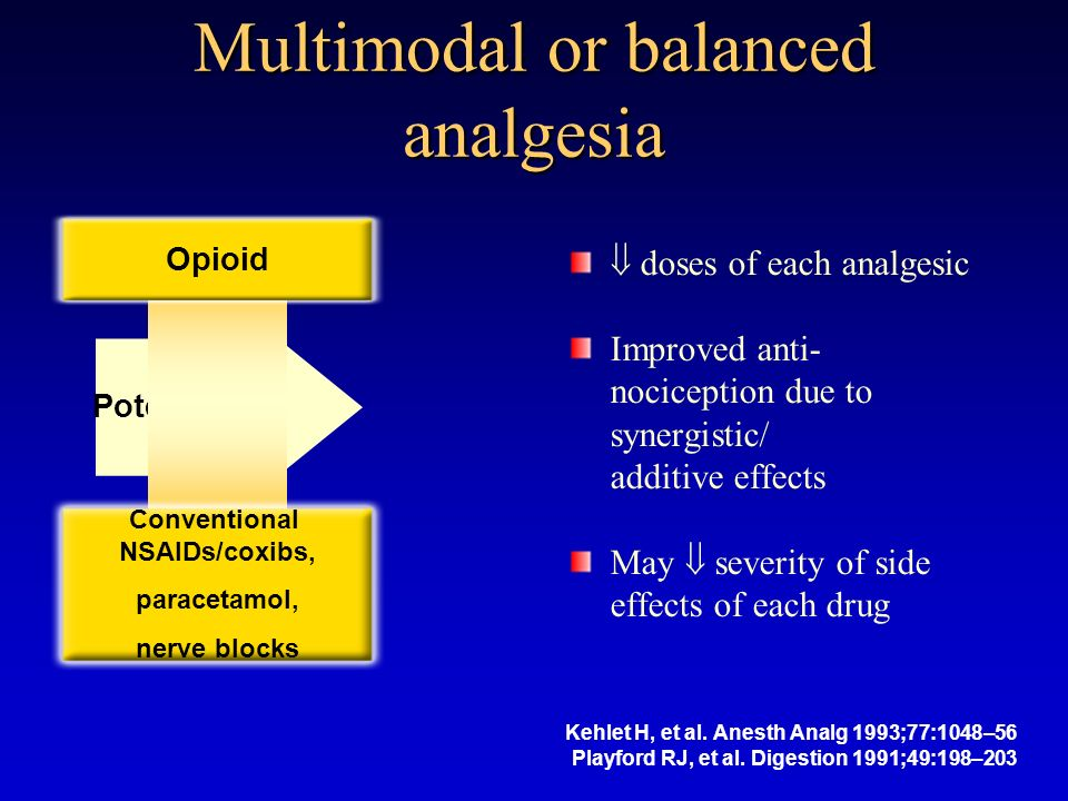 Multimodal or balanced analgesia
