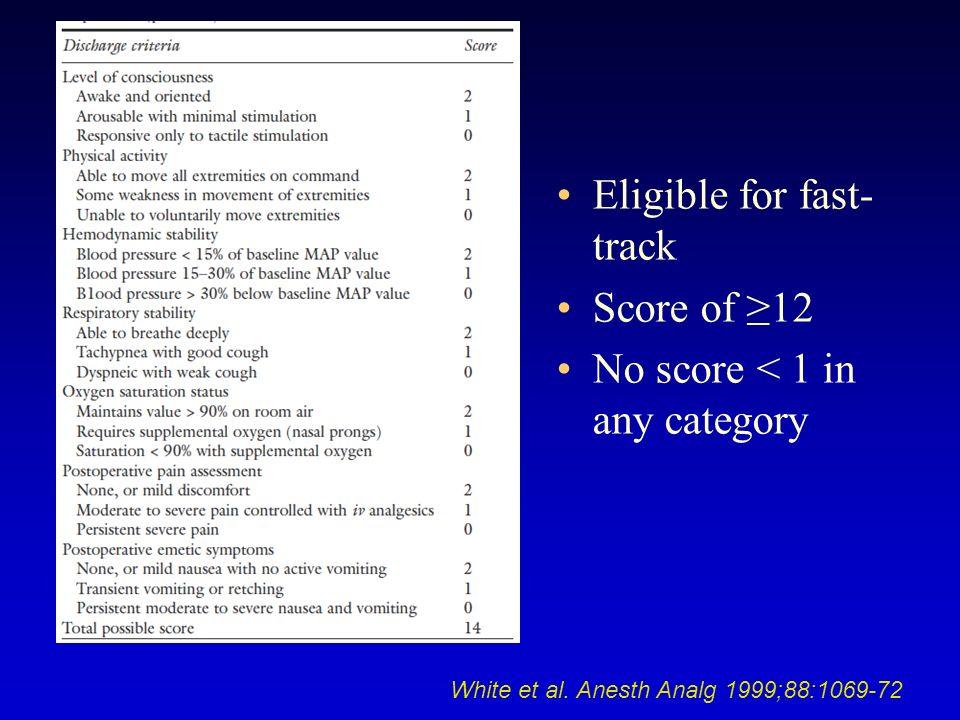 White et al. Anesth Analg 1999;88:1069-72