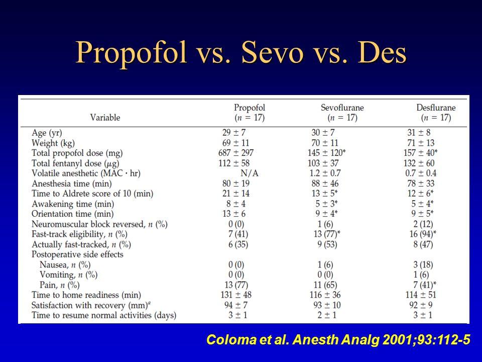 Coloma et al. Anesth Analg 2001;93:112-5