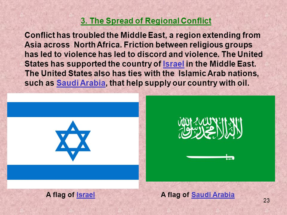 3. The Spread of Regional Conflict