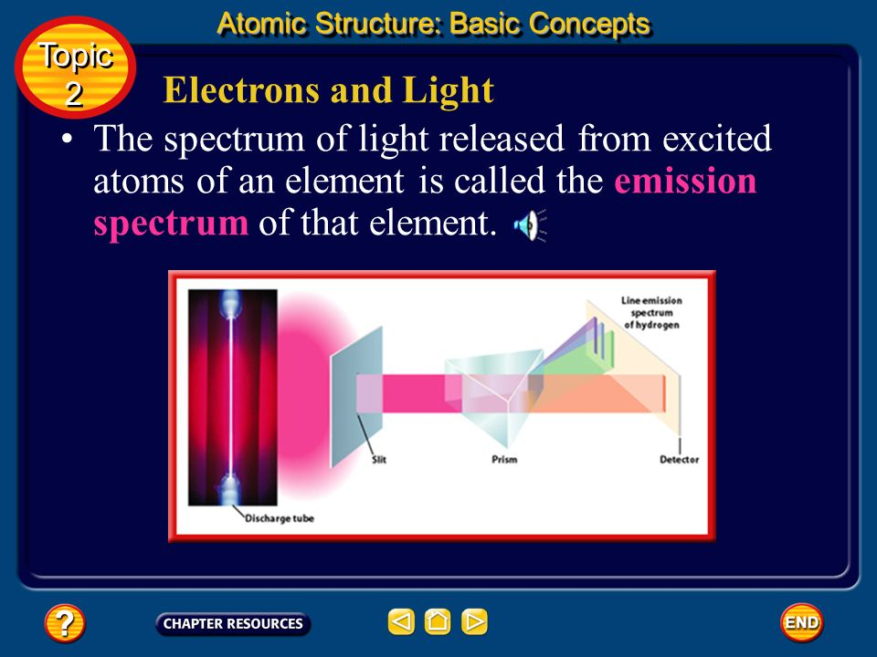Atomic Structure: Basic Concepts