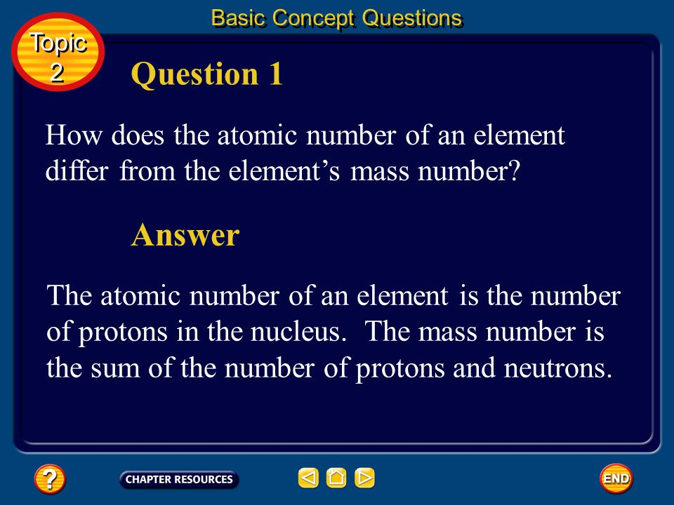Basic Concept Questions