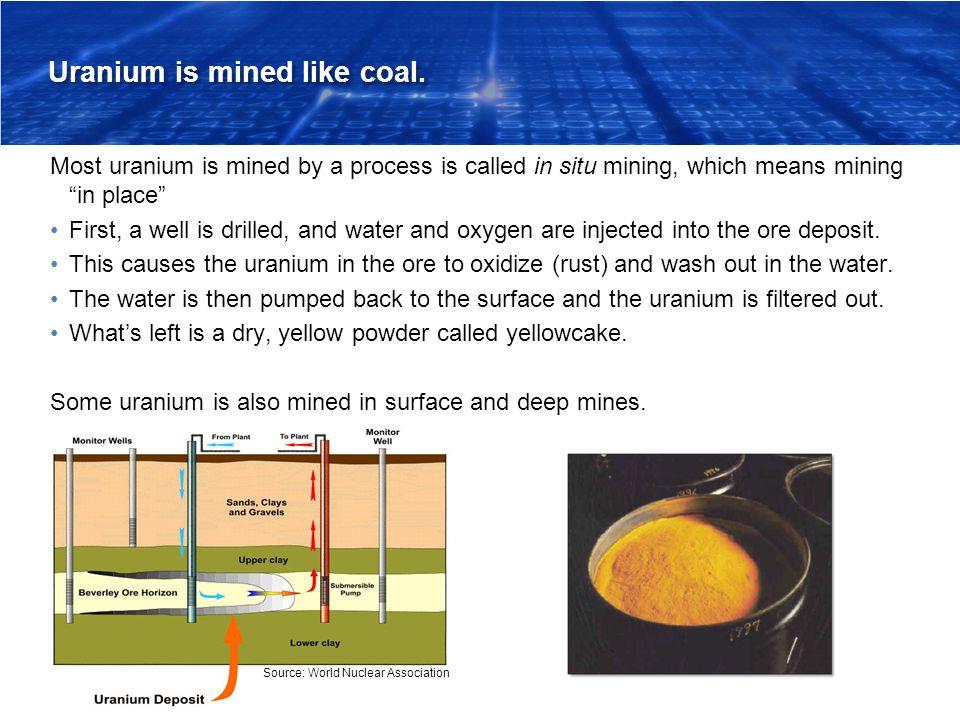 Uranium is mined like coal.