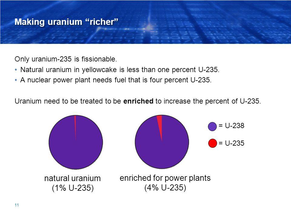Making uranium richer