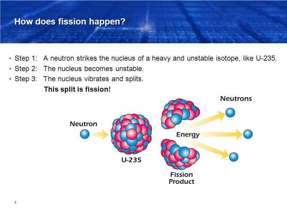 How does fission happen
