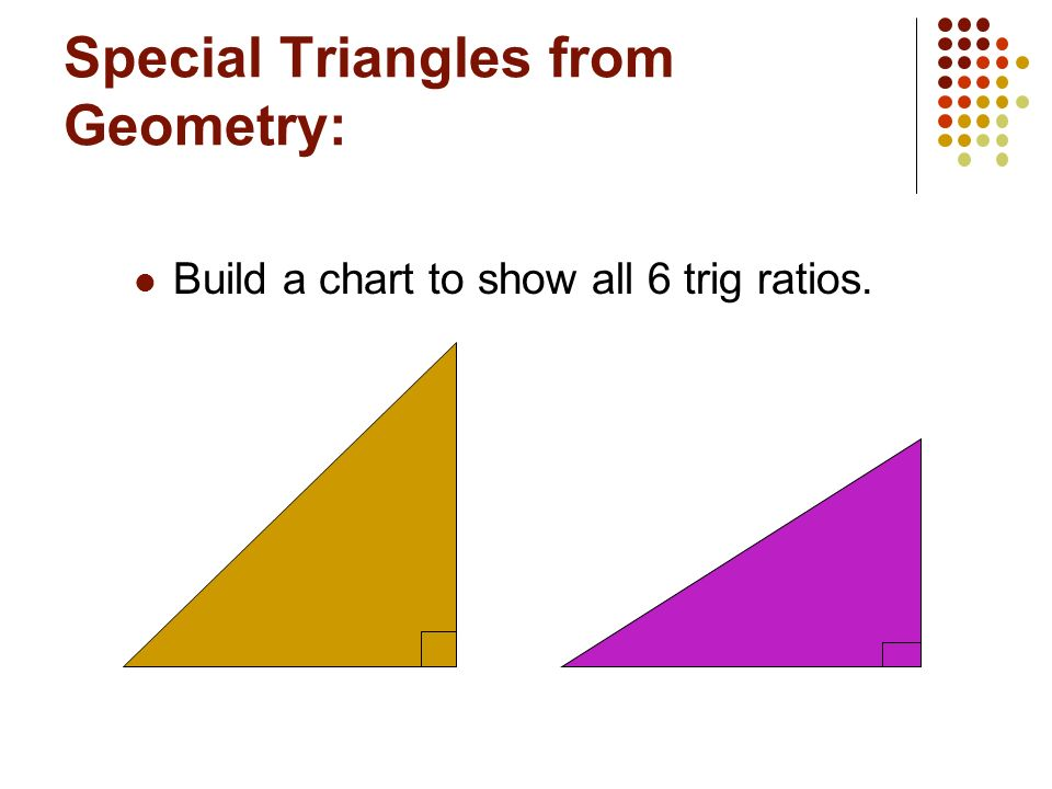 Special Triangles from Geometry: