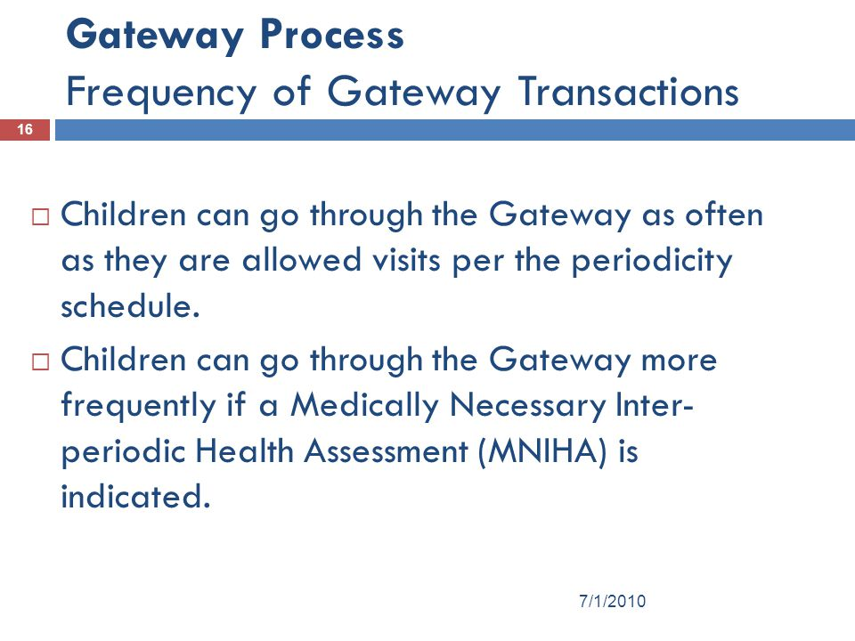 Gateway Process Frequency of Gateway Transactions