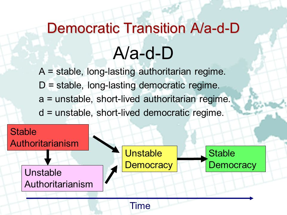 Democratic Transition A/a-d-D