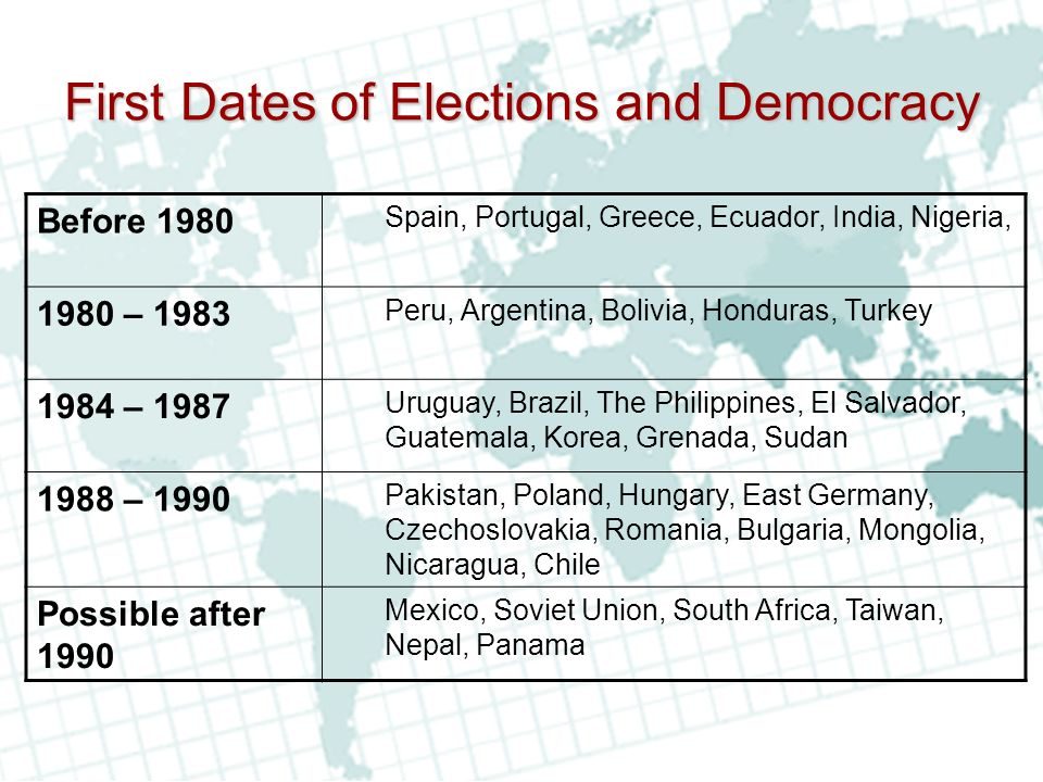 First Dates of Elections and Democracy
