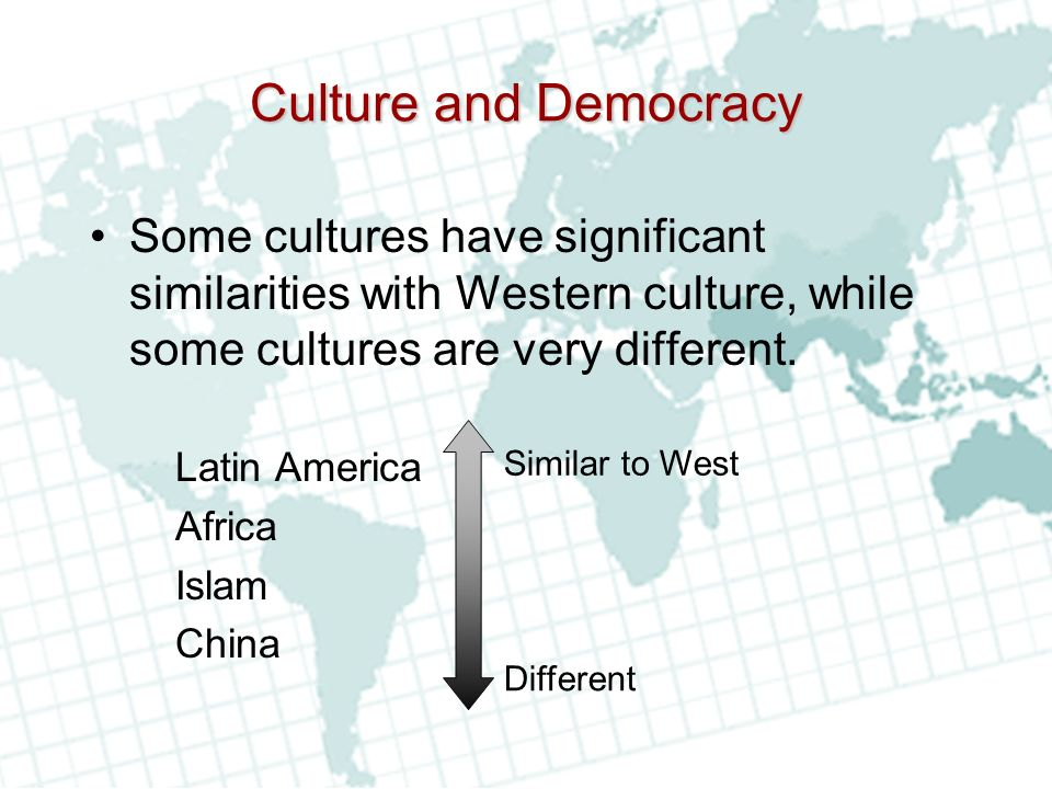 Culture and Democracy Some cultures have significant similarities with Western culture, while some cultures are very different.