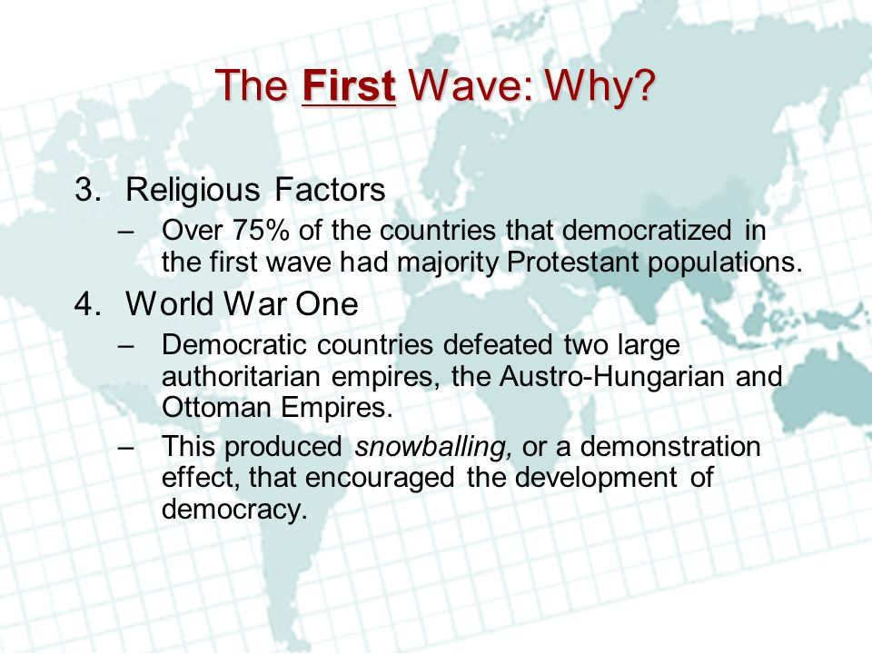 The First Wave: Why Religious Factors World War One