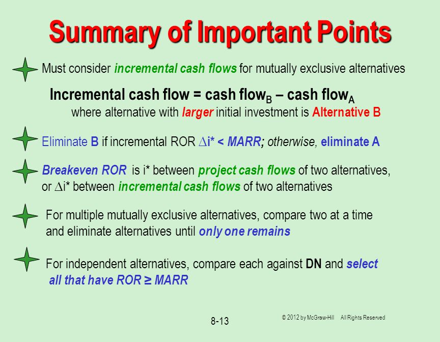 Summary of Important Points