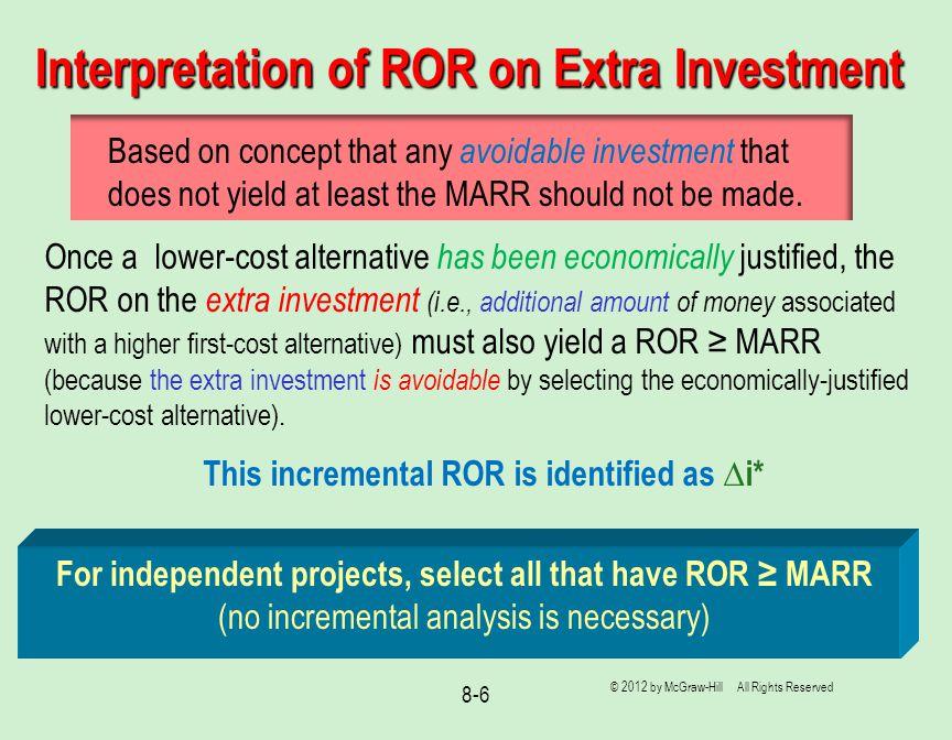 Interpretation of ROR on Extra Investment