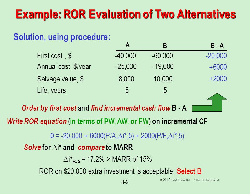 Example: ROR Evaluation of Two Alternatives