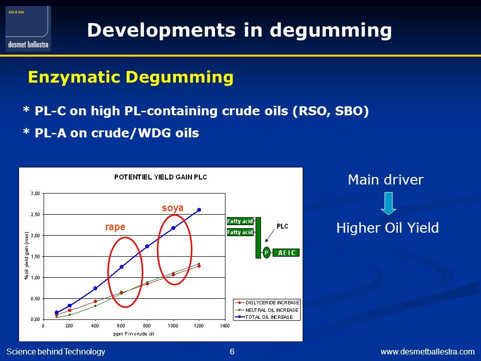 Developments in degumming