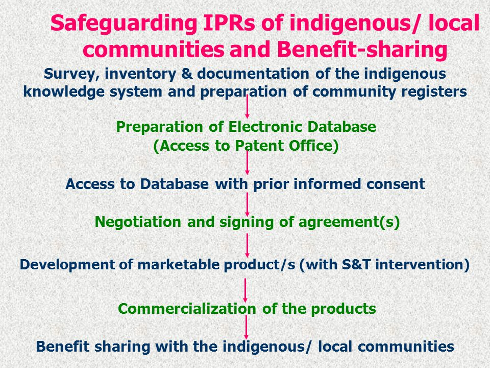 Safeguarding IPRs of indigenous/ local communities and Benefit-sharing