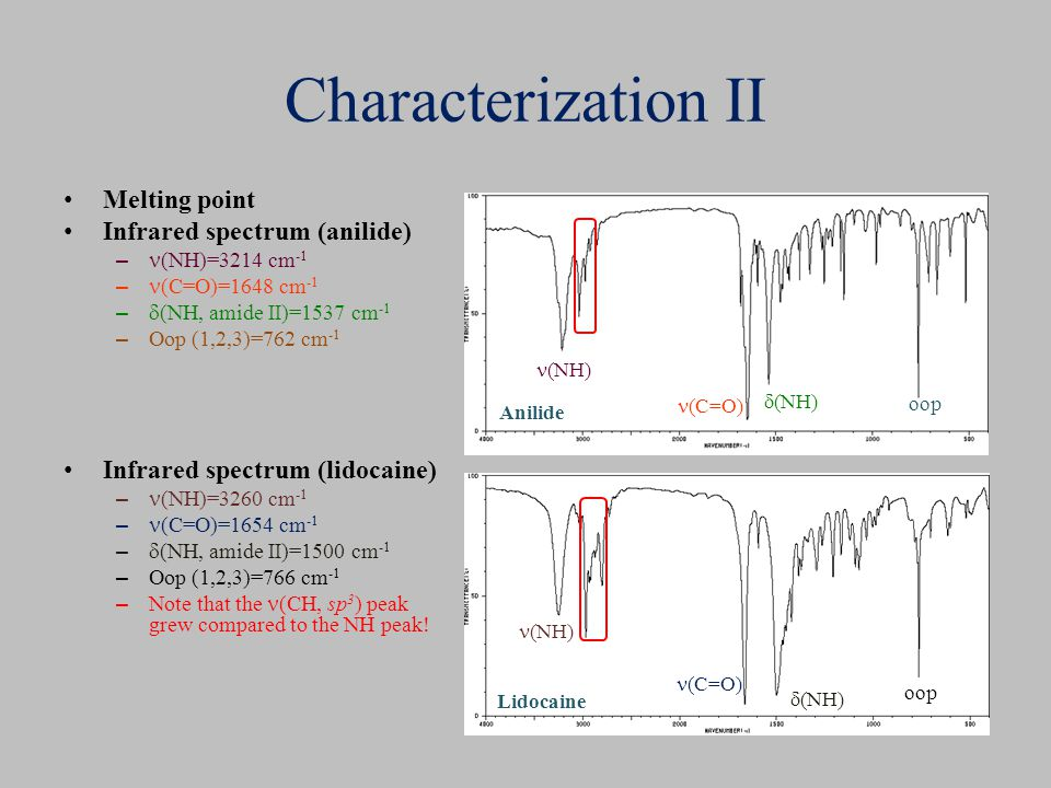 Characterization II Melting point Infrared spectrum (anilide)