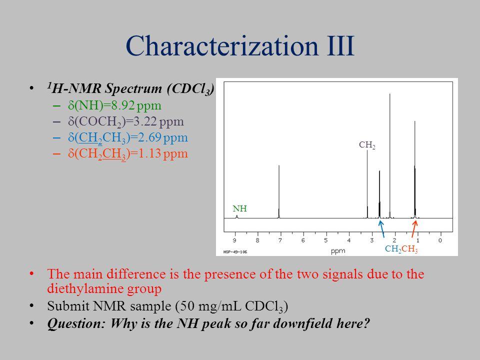 Characterization III 1H-NMR Spectrum (CDCl3)